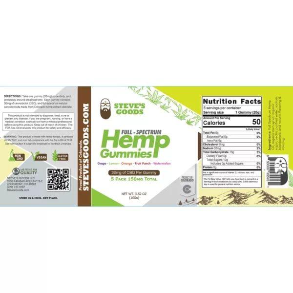 Hemp_Gummies_5Pack